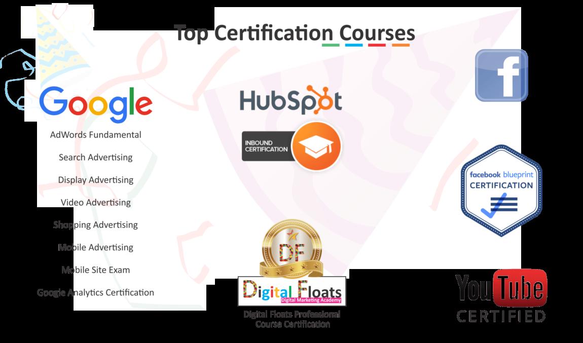 Digital Marketing Course in Hyderabad Ameerpet