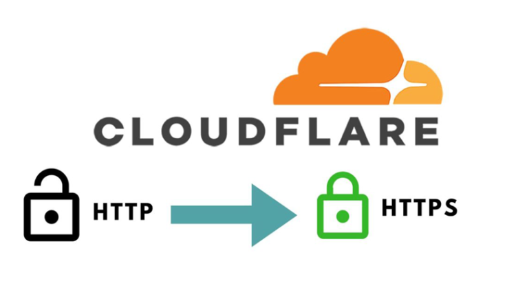 HTTP to HTTPS – Deploy SSL for Free Using Cloudflare