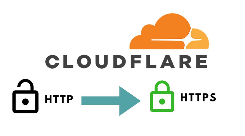 HTTP to HTTPS - Deploy SSL for Free Using Cloudflare,How to Convert HTTP to HTTPS for Free Using Cloudflare,how to get https for free,cloudflare flexible ssl wordpress,cloudflare flexible ssl,cloudflare ssl setup,How to Use Cloudflare CDN with an SSL,