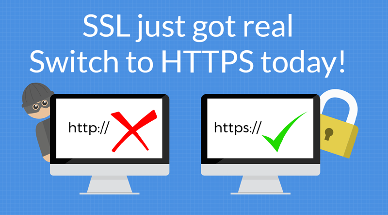 Learn to Switch from HTTP to HTTPS & Flow to SSL Encrypted Communication,how to convert http to https,how ssl works step by step,Flow of switching from HTTP to HTTPS, How to Migrate from HTTP to HTTPS,Redirect HTTP to HTTPS automatically,How to Redirect Website from HTTP to HTTPS